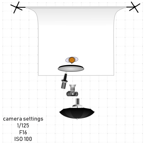 Dimitri Fevrier Lighting Diagram