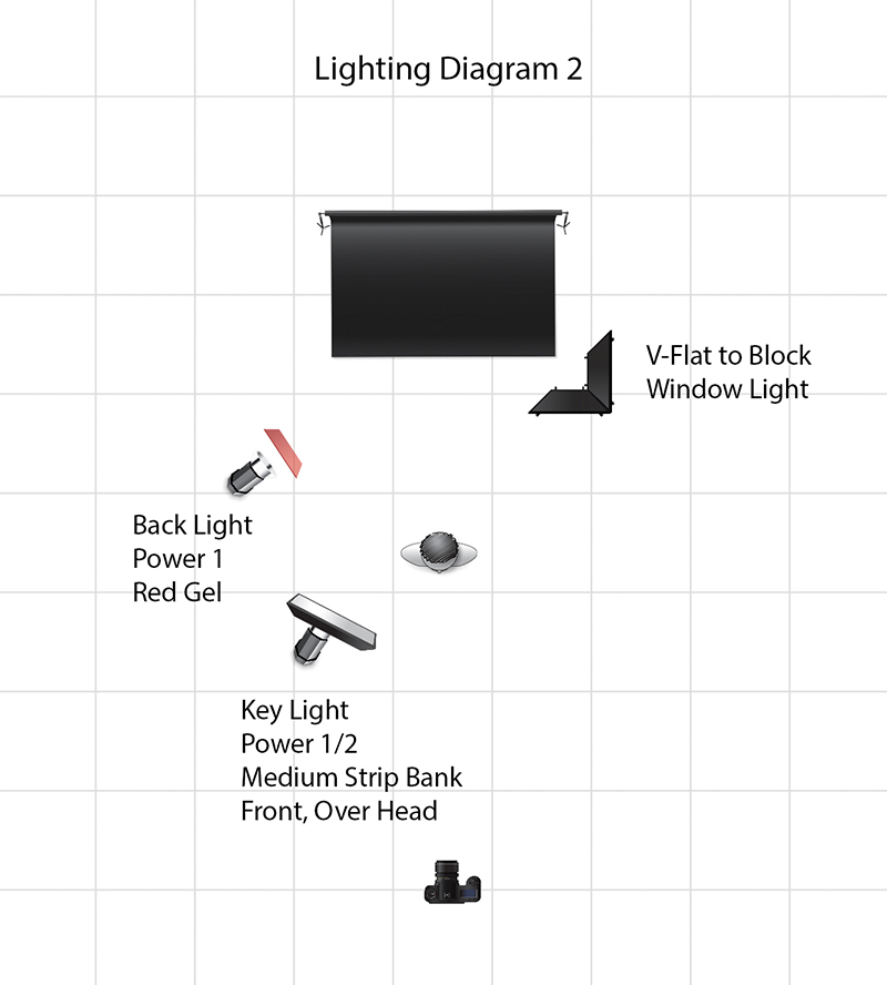 Lighting Diagram for Setup 2 - Alex Hailstock photographed by B. Alyssa Trofort