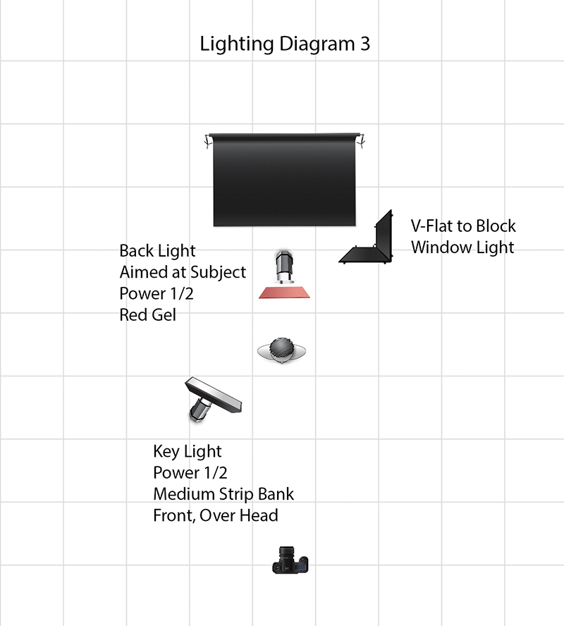 Lighting Diagram for Setup 3 - Alex Hailstock photographed by B. Alyssa Trofort